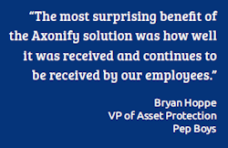 """The most surprising benefit of the Axonify solution was how well it was received and continues to be received by our employees."" Bryan Hoppe, VP of AP, Pep Boys"